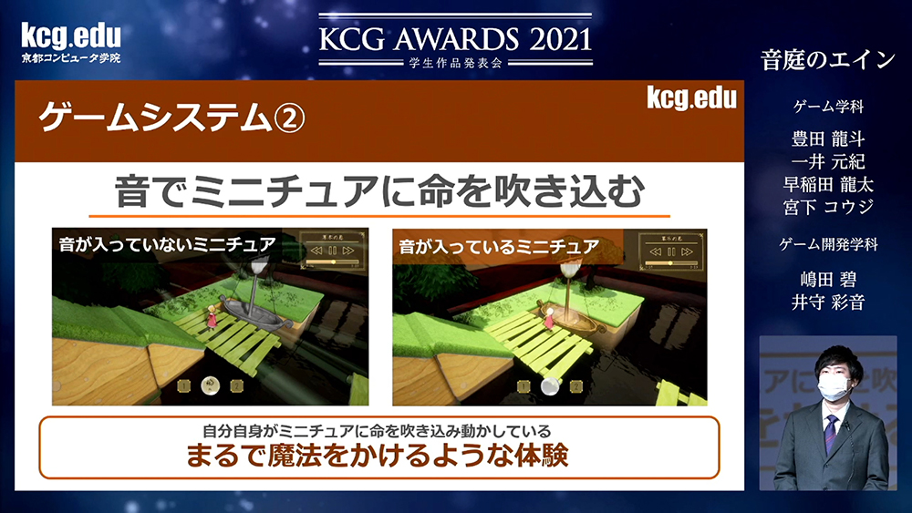 KCGAWARDS2021写真6